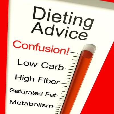 Diet Strategies & Nutrition: Low Carb, Intermittent Fasting, Liquid Diets, IIFYM, Calorie Restriction. What The Hell Do I Do?!